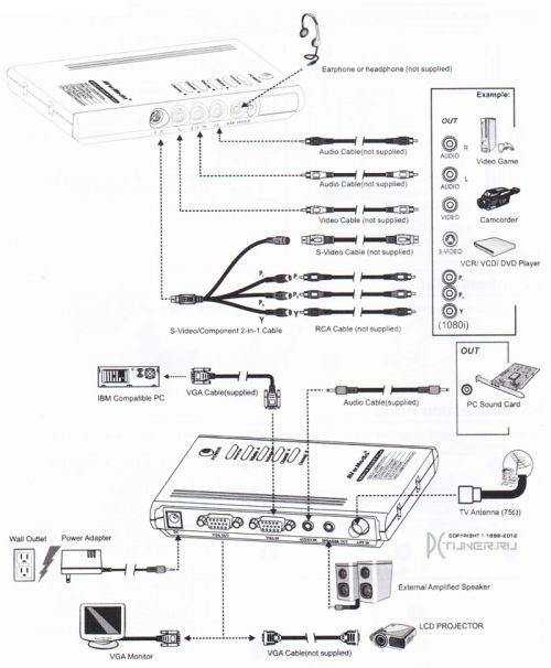 Схема подключения AVerMedia
